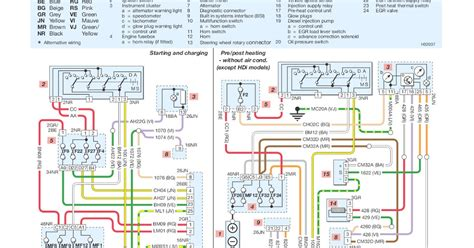 peugeot 306 central locking wiring diagram wiring