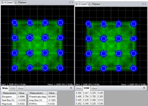 vector signal analyzer tutorial om4106d om4006d coherent lightwave signal analyzer