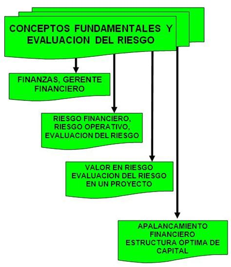 finanzas corporativas finanzas corporativas finanzas corporativas jonathan berk pdf