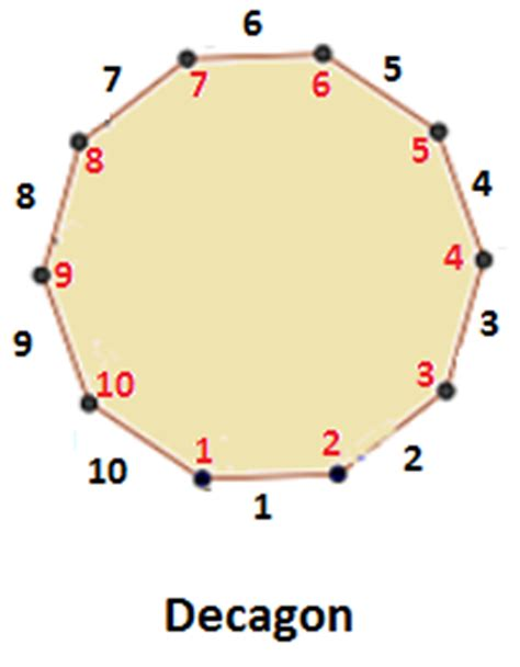 How Many Interior Angles Does A Decagon by Decagon 10 Sided Polygon Math Tutorvista