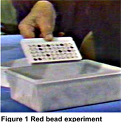 deming bead experiment the influence of dr deming in qfd part 1 of 3