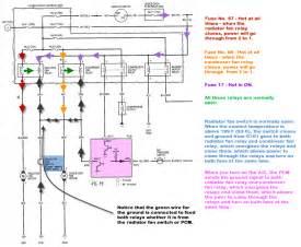 honda crv 2001 ex cooling problems page 2 honda tech