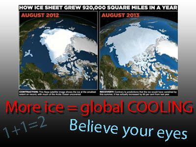 True Search Hoax We Slain The Beast Or Is The Global Warming Hoax Still Alive