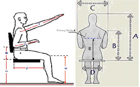 perkuliahan aplikasi penerapan konsep ergonomi dalam design meja belajar yang berguna bagi