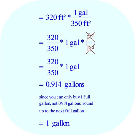 how many gallons of paint for a room surface area and volume of a room