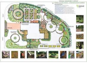 permaculture design design for design resource