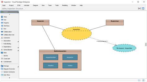 structure diagram uml easy to use uml tool