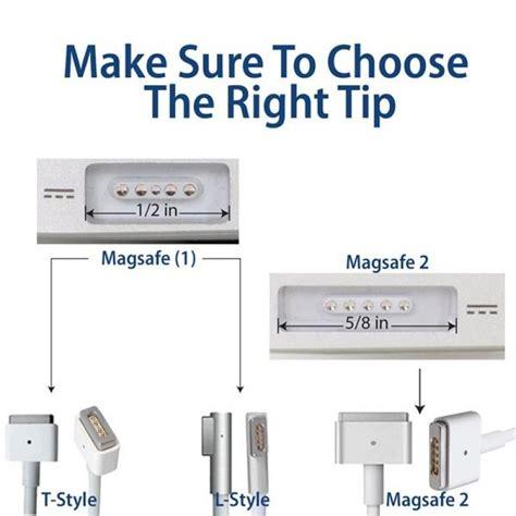 Magsafe 2 85 W Charger Macbook Pro Original Bnib genuine original apple 85w macbook pro magsafe 2 power adapter charger a1424 163 34 99 picclick uk