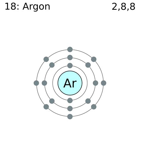 element diagram argon chemical elements