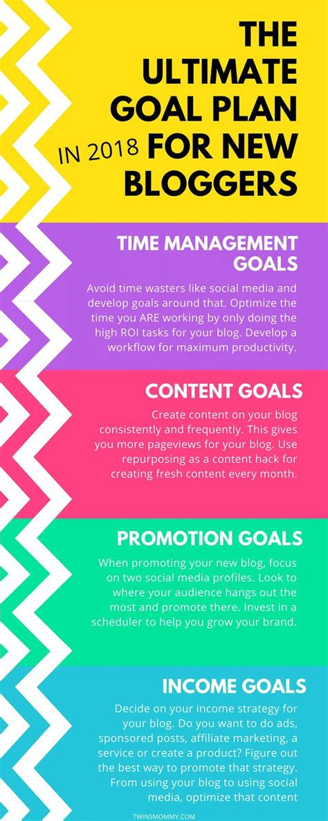 7 Efficient Tactics To Fulfill Your Goals by Best 25 Goal Settings Ideas On Goal Setting