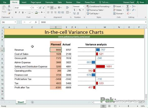 variance analysis report template 46 best corporate budgeting forecasting images on
