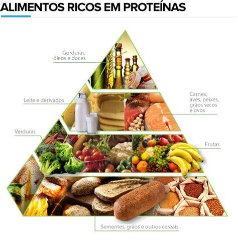 alimentos q tienen proteinas alimentos prote 237 nas dietas e beleza novidade di 225 ria