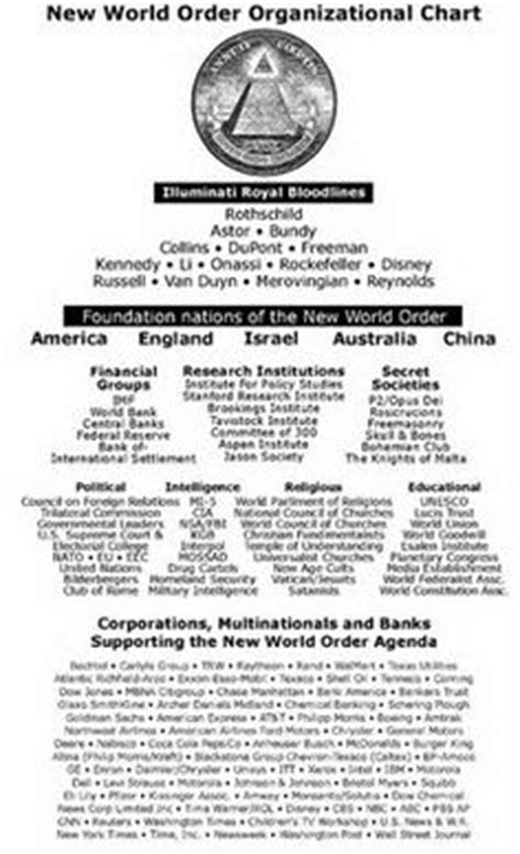 1000+ images about COMMITTEE OF 300.... on Pinterest | The