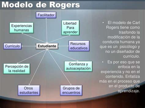 Cual Es El Modelo Curricular De Modelo Carl Rogers