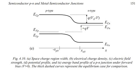 pn junction diffusion current quantum mechanics why diffusion current increases forward bias in pn junction physics