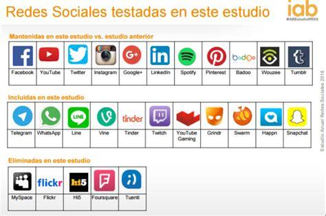 imagenes y nombres de redes sociales estudio sobre redes sociales 2016 iab 171 luces y sombras de