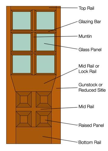 how to fit a composite front door composite doors including fitting and hanging composite