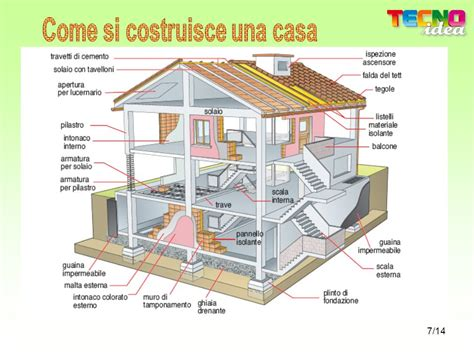 come si costruisce una casa in legno come si costruisce una casa ppt scaricare
