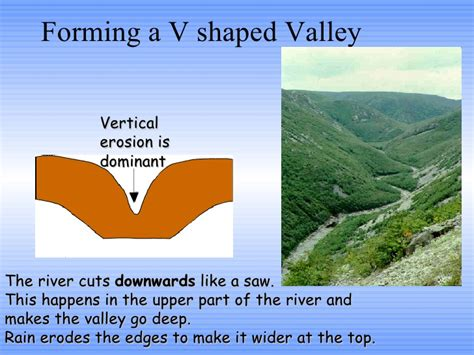 v shaped valley formation diagram course of river lesson