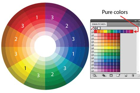 maak je eigen kleurenpaletten met de adobe kuler app voor