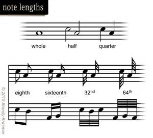 Music notes piano music png