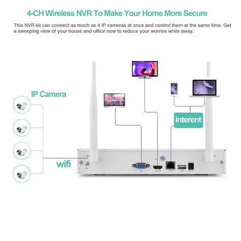 Cctv Nvr Kit 4ch 4 3mp Wireless Outdoor Disk 500gb Murah 4ch 1080p cctv dvr wireless wifi nvr ip home