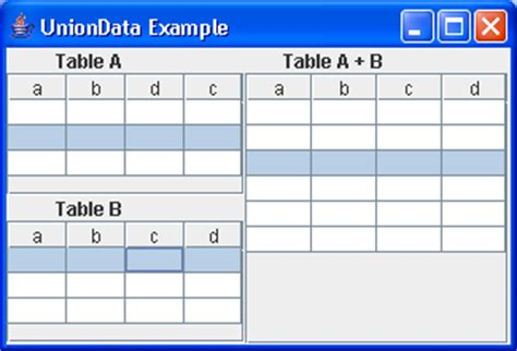 java swing grid table union data table exle grid table 171 swing components