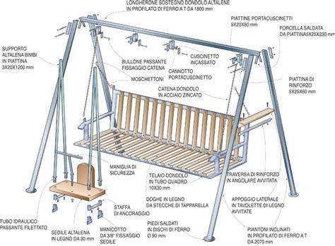 come costruire una culla a dondolo 80 come rivestire dondolo cuscini per sedie a dondolo