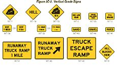 c section warning signs fhwa mutcd 2003 edition revision 1 chapter 2c
