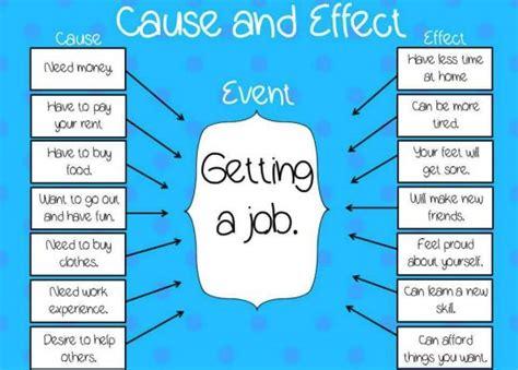 tutorial bahasa inggris cara membuat cause dan effect text pada kalimat tutorial