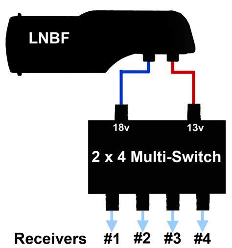 Multi Switch Lnb 3x4 multi switch lnb power supply sw34 fta satellite bell