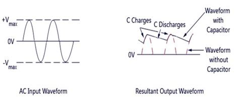 diode circuit with rc load 28 images power supply what is the purpose of an rc branch accros