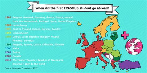resources european commission erasmus resources european commission erasmus download pdf