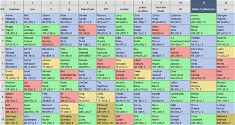 printable football league draft form template for football draft free