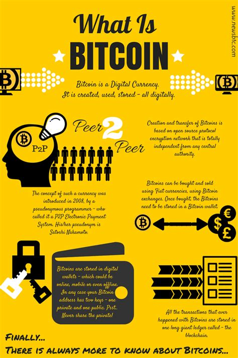 bitcoin meaning what is bitcoin newsbtc