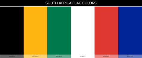south flag colors color schemes of all country flags 187 187 schemecolor