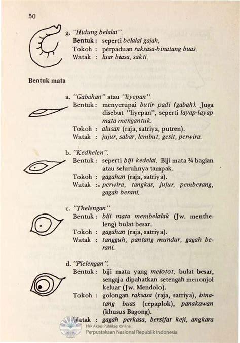 macam macam gambar bentuk batik indonesia