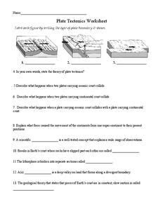 Plate Tectonics Worksheets For Middle School by Rocks And Minerals On Rock Cycle Sedimentary