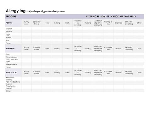 allergy log template