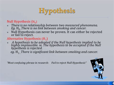 exle of null hypothesis in research paper introduction to business research methods