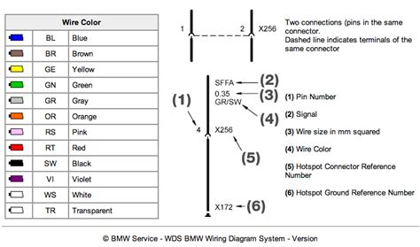 pioneer car stereo wiring colors diagram wiring diagram