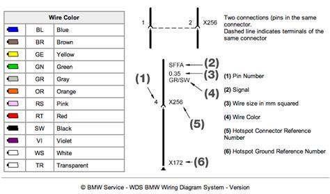 кодове на цветове за окабеляване bmw e46 bulgaria