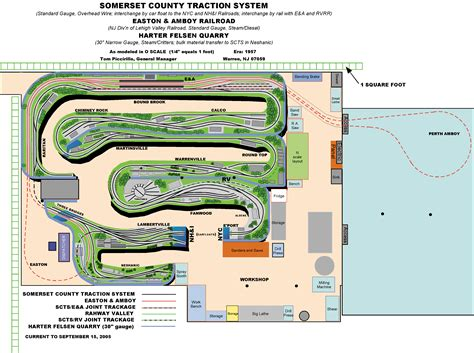 layout design pdf free download trackplan design layout plans pdf download for sale train toy