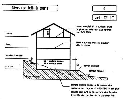 Hauteur Standard Plafond by Hauteur Plafond Maison Standard Avie Home