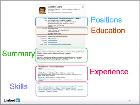 Software Engineer Mba Linkedin by How Does Linkedin S Recommendation System Work Quora