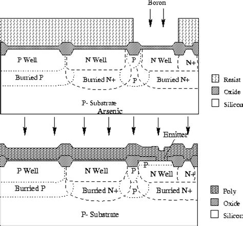 process of ac section 5 2 1 bicmos process flow