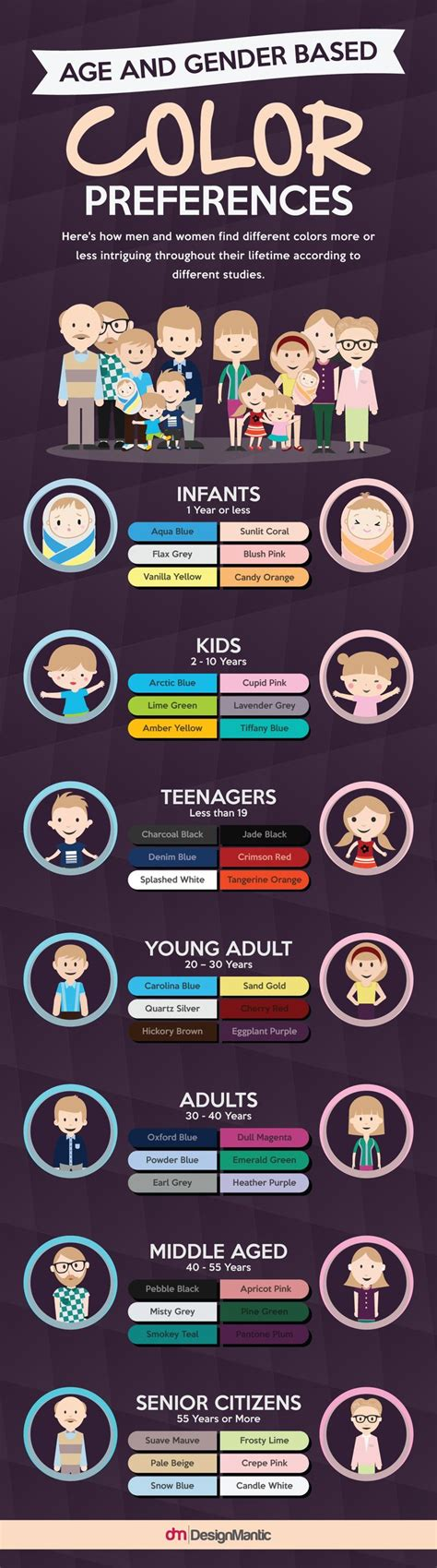 designmantic infographics age and gender based color preferences http www