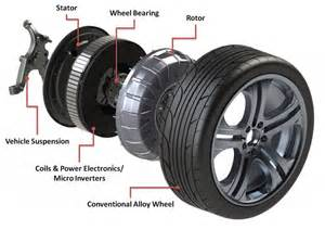 Electric Car Motors Protean In Wheel Electric Motor To Enter Production In 2014
