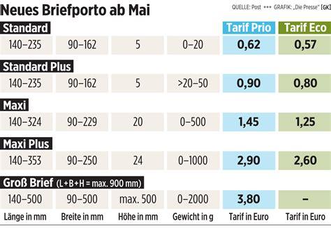 Standardbrief Schweiz Porto Post Erh 246 Ht Das Porto Zwei Mehr Pro Haushalt 171 Diepresse