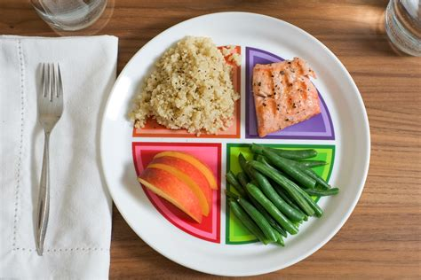 Meal Plate myplate and plate 4 pack healthy